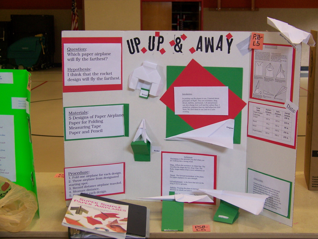 science fair projects for 3rd graders Need ideas for science fair projects  and make some notes to help you write up your 3rd grade science  experiment for 3rd grade science projects.